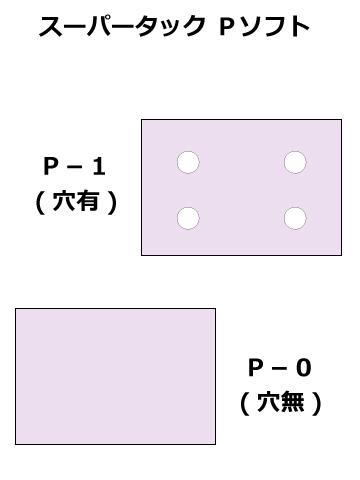 KOVAX スーパータック Pソフト P-1 (穴あり) 75mm×110mm P40 3箱セット 【送料無料】の画像