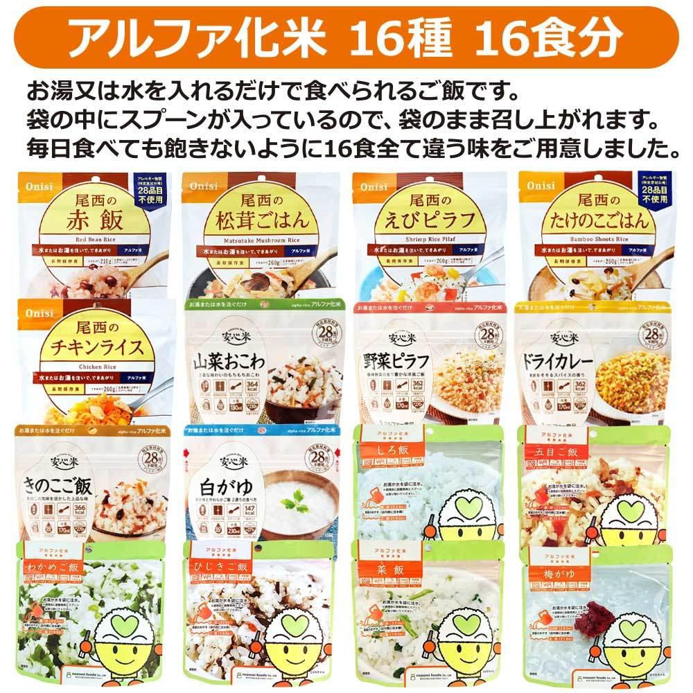 7日間21食分 非常食セット画像