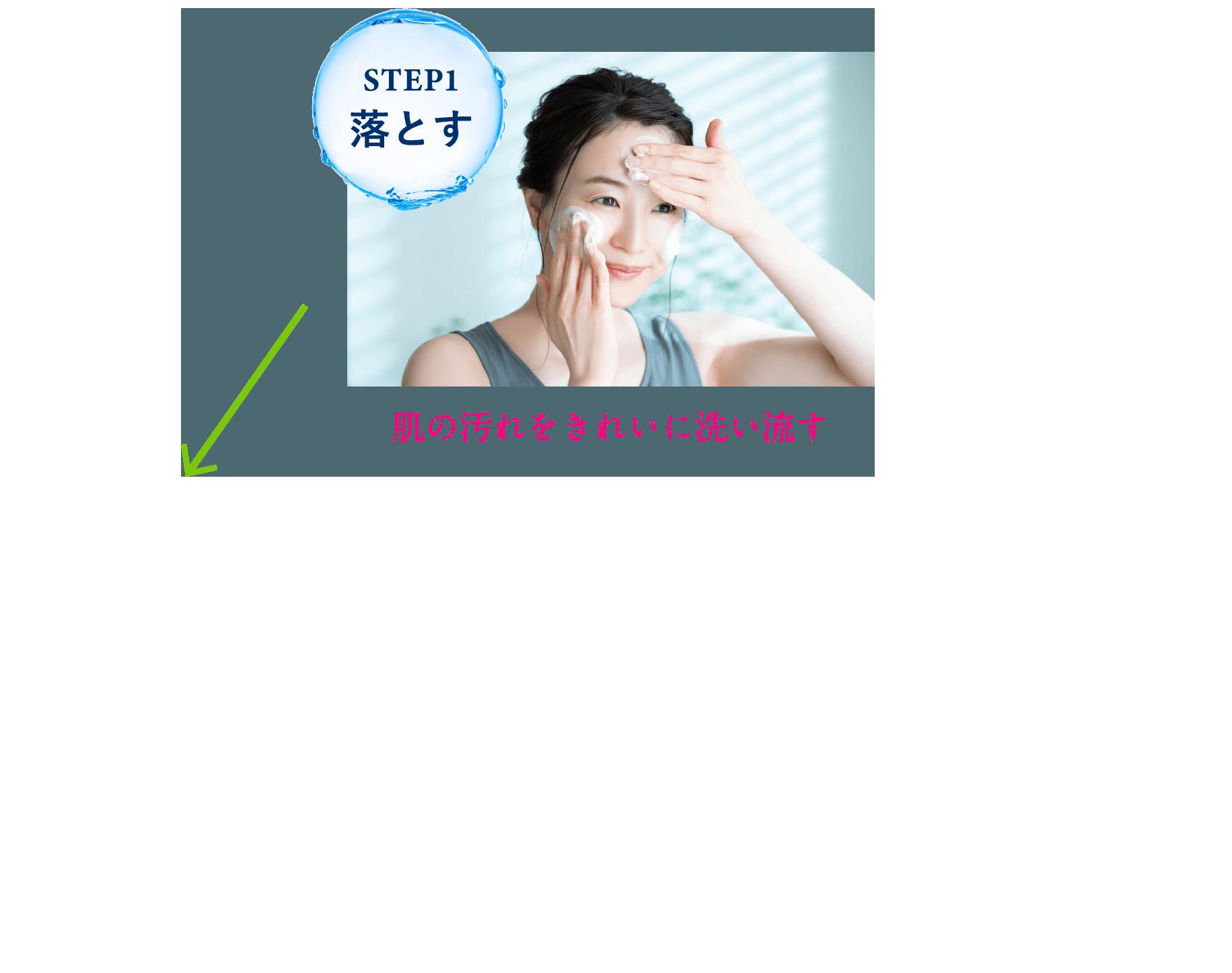 ステップ1、落とす。肌の汚れをきれいに洗い流す