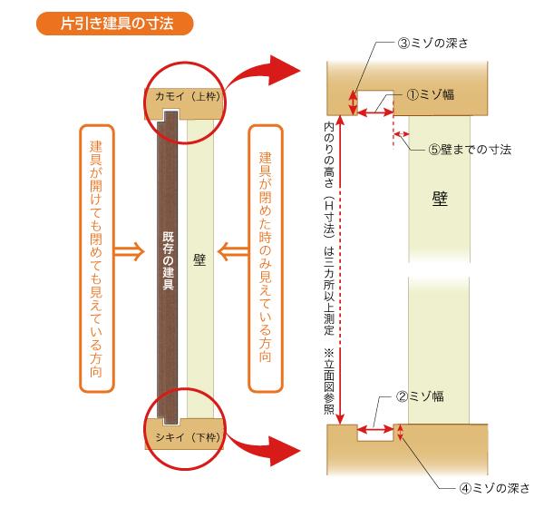 片引き建具のサイズ