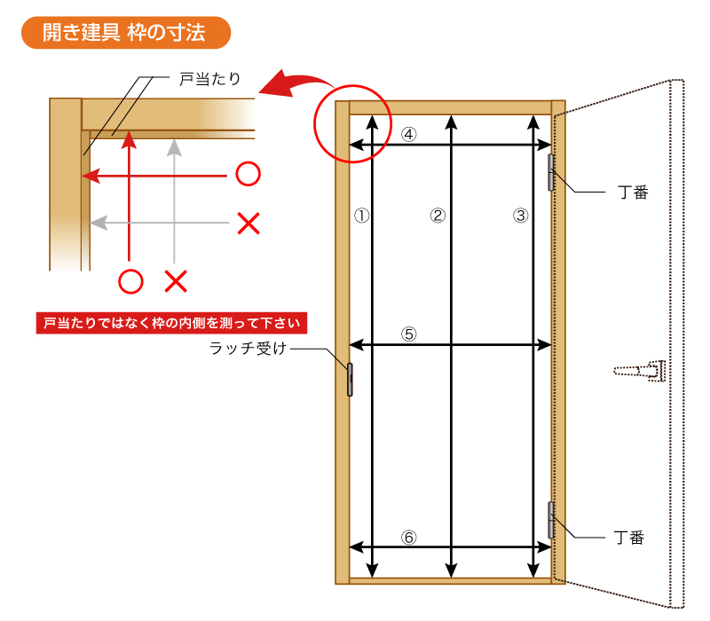 開き戸枠の寸法