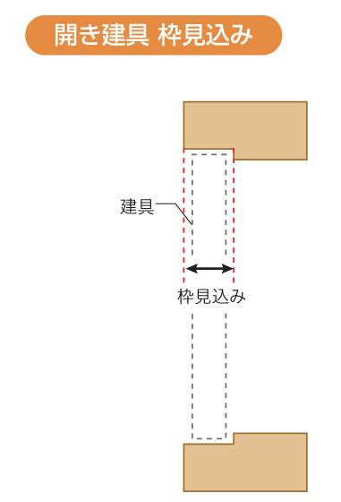 開き戸寸法3