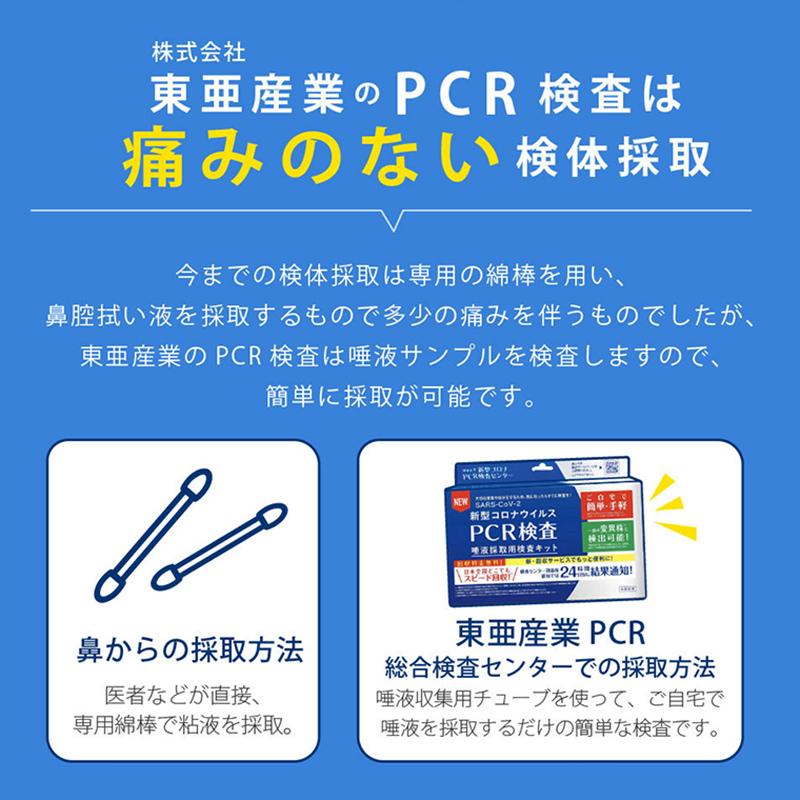 新型コロナウイルス PCR検査 唾液採取用検査キット画像