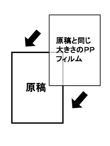 A4片面PP加工(210mm×297mm)の画像