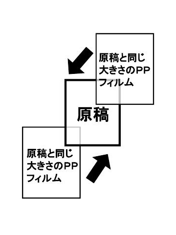 B5片面グロスPP+片面マットPP加工(182mm×257mm)の画像